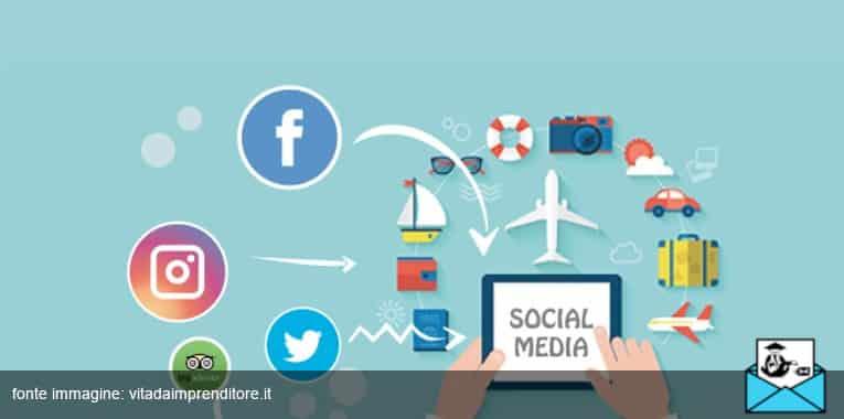 web marketing definizione