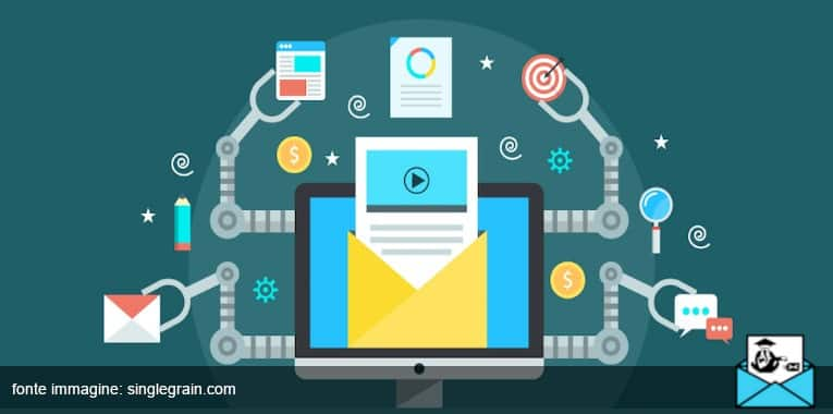 best practise email transactional