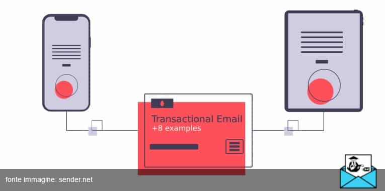 email transactional