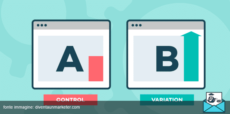 ab tests