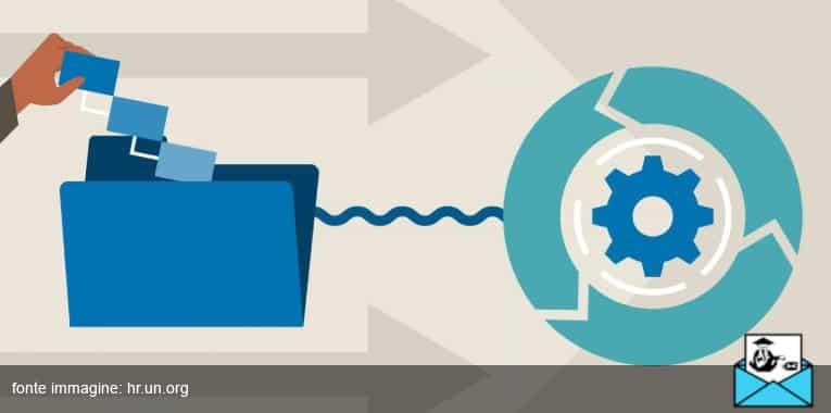 come funziona linkedin per aziende